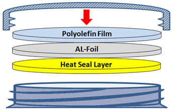 Conduction Seal Liner Product Composition