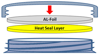 Foil Seal Liner Product Composition